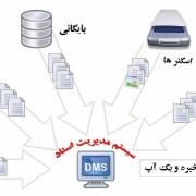 DMS-مدیریت اسناد
