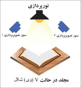 کتاب-در-حالت-وی-شکل
