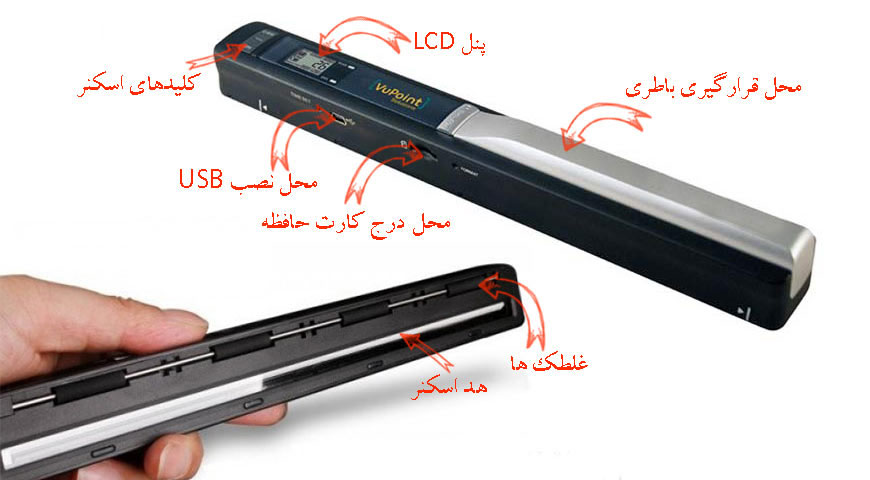 handy-scanner-Performance