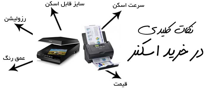 Key-points-before-buying-a-scanner